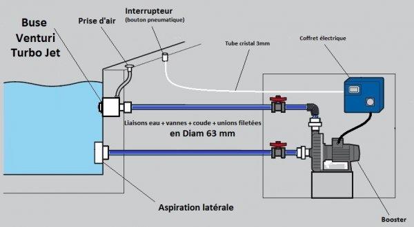 Balnothrapie Piscine Le Guide Complet