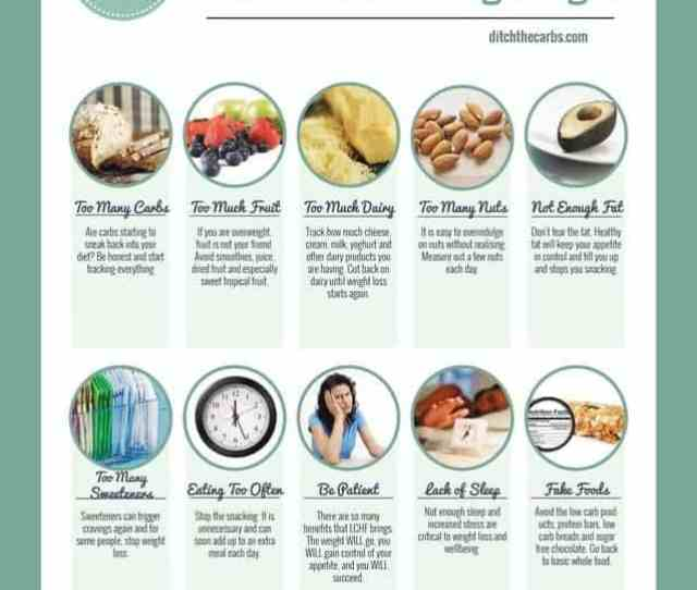 The Top  Reasons Youre Not Losing Weight Do Any Of These Sound