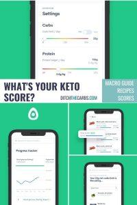 what's my keto score?