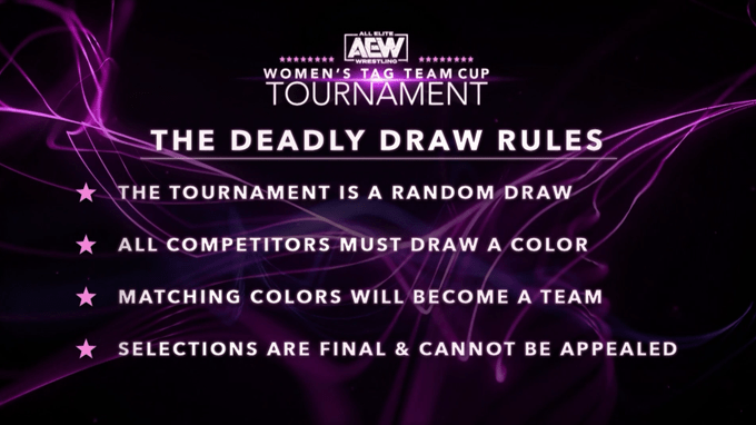 The Deadly Draw