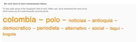 Análisis seguidores Twitter Olmedo López