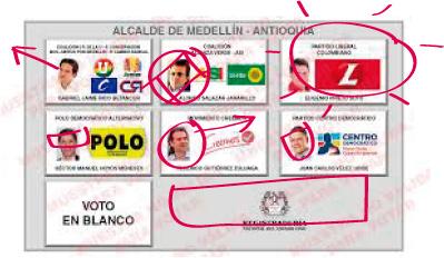 Análisis previo de los tarjetones para Alcaldía de Medellín y Gobernación de Antioquia