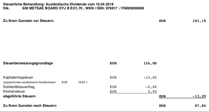 Die Original-Abrechnung des Steuerabzugs zur Dividende von Metsä Board im April 2018.