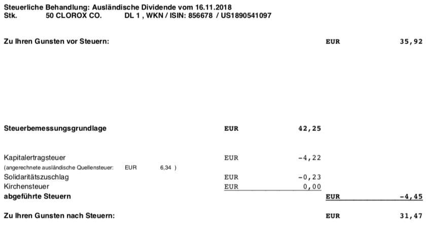 Die Steuerabrechnung der Clorox-Dividende im November 2018
