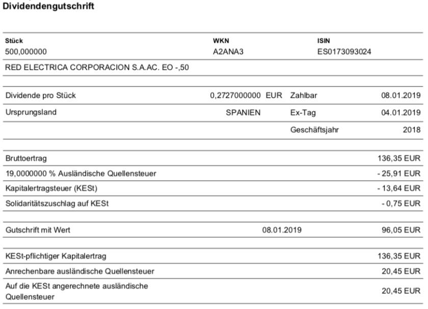 Die Originalabrechnung der Red Electrica-Dividende im Januar 2019