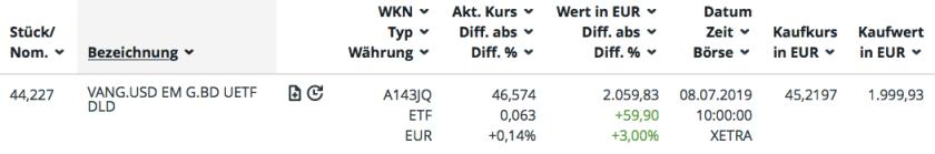 Depotbestand ETF Vanguard Emerging Markets Bond