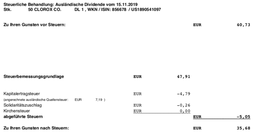 Originalabrechnung Dividende Steuer Clorox im November 2019