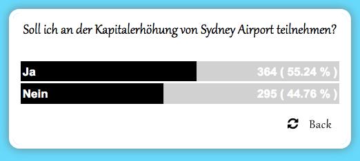 Das Umfrageergebnis zur Kapitalerhöhung von Sydney Airport