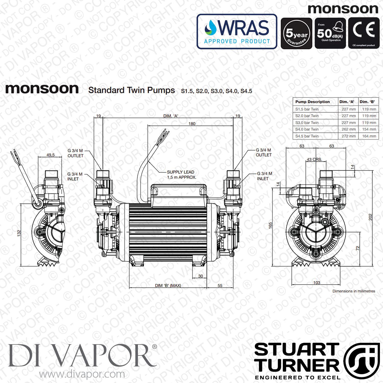 Stuart Turner Monsoon Standard 2 0 Bar Twin Water