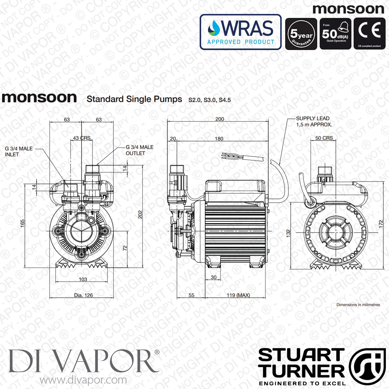 Stuart Turner Monsoon Standard 2 0 Bar Single Water