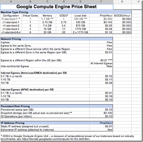 compute-engine-pricing