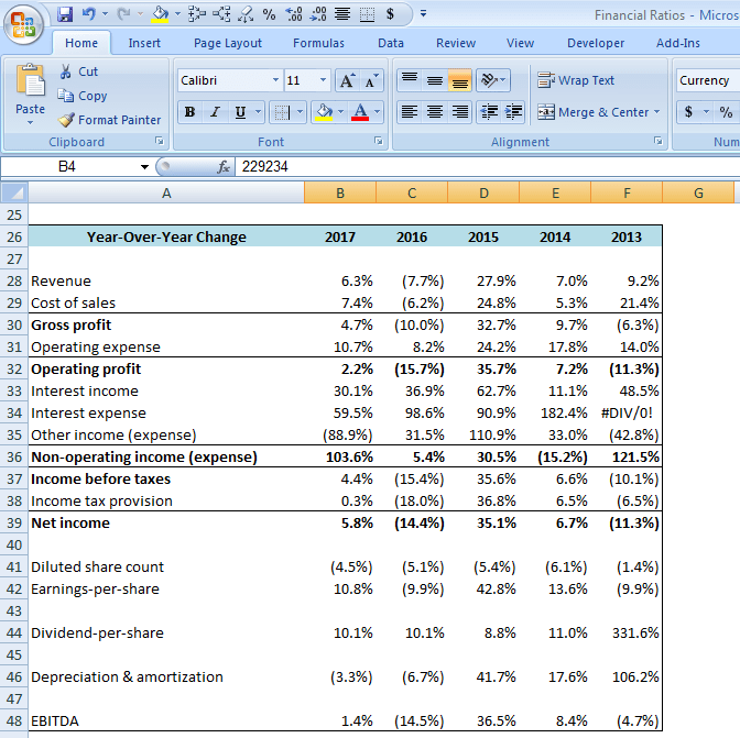 Ultimate Financial Ratios Spreadsheet For Dividend Investors 5