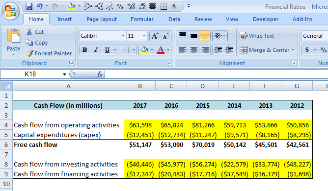 Ultimate Financial Ratios Spreadsheet For Dividend Investors 8