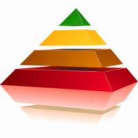 Investorvajaduste hierarhia V osa: kulud