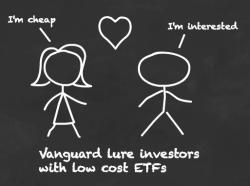 dividendinvestor.ee Im cheap