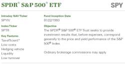 dividendinvestor.ee SPY