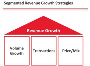 dividendinvestor-ee-ko-kasvustrateegiad