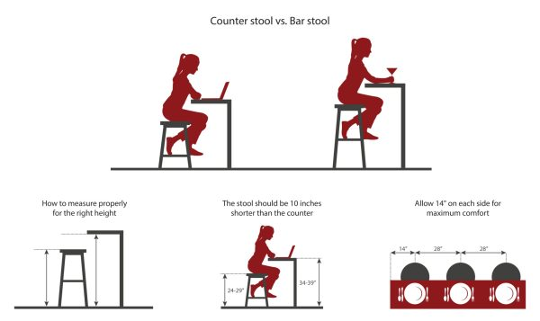 Which Barstool Height Is Right For You? | Divine StoneWorks