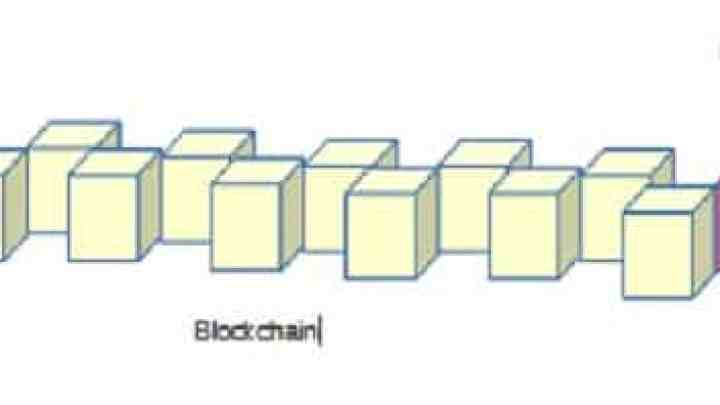 Blockchain Bitcoins