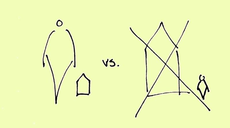 العمارة - إشكالية المصطلح