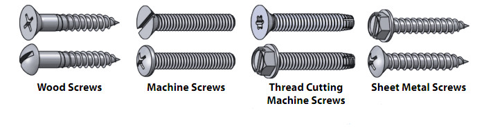 types of screw