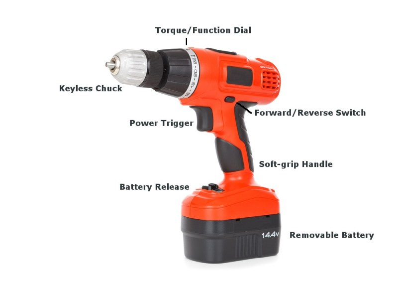 cordless drill key features
