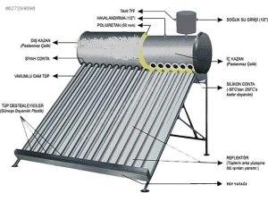 Diyarbakır güneş enerjisi su ısıtma sistemleri