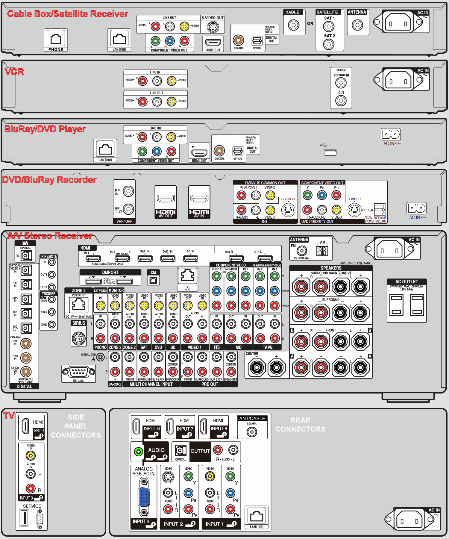 Components?resize=665%2C798 ted360beac0b6 wiring diagrams ted360beac0b6 wiring diagrams Basic Electrical Wiring Diagrams at crackthecode.co