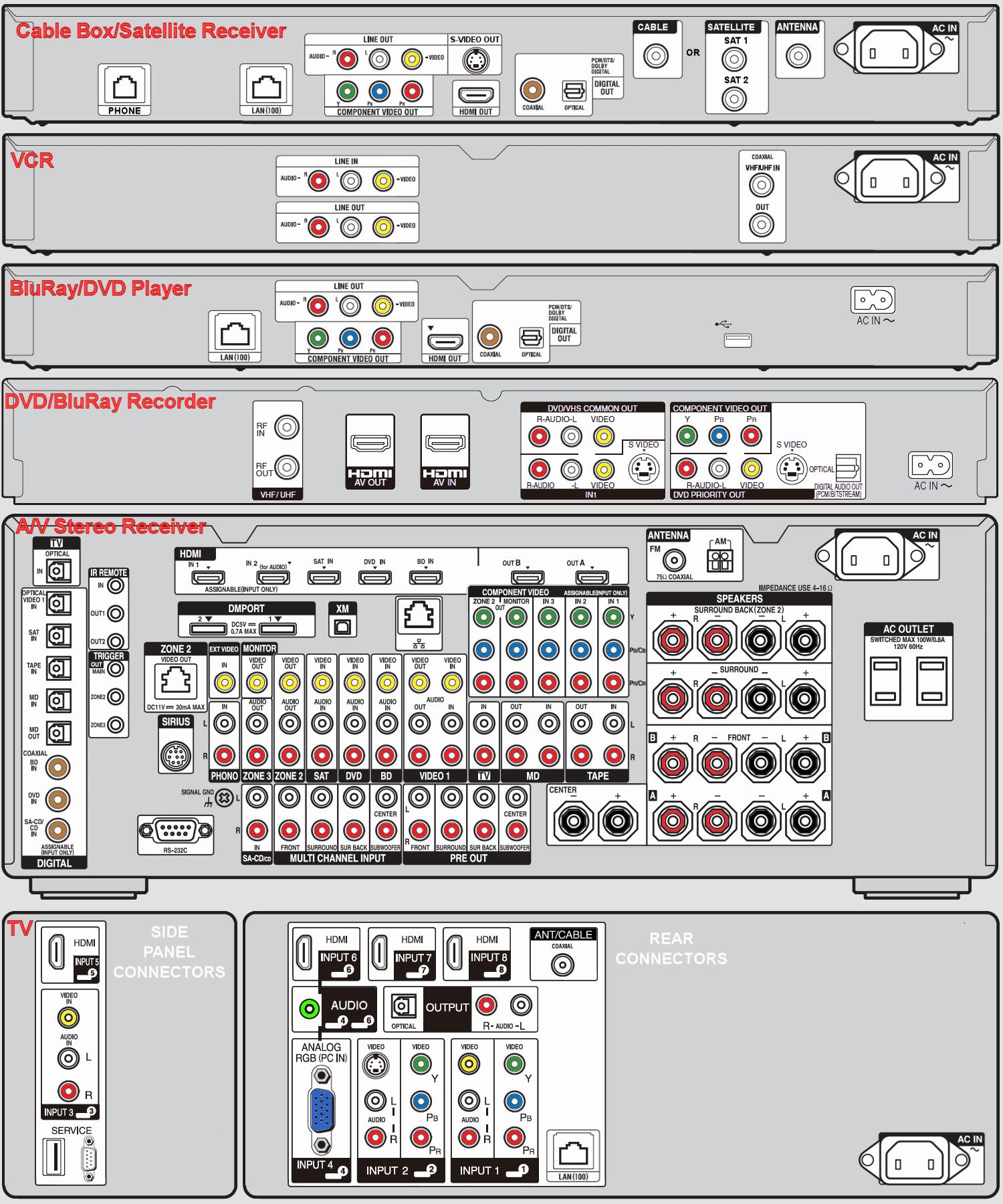 Components?resize=665%2C798 ted360beac0b6 wiring diagrams ted360beac0b6 wiring diagrams Basic Electrical Wiring Diagrams at soozxer.org
