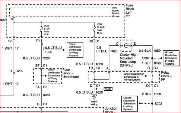 96 chevy 1500 tail light wiring diagram online schematics wiring rh churchdays co uk 2003 silverado brake light switch wiring diagram 2003 chevy s10 brake light wiring diagram