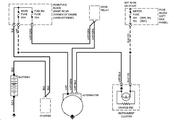 Marvelous Miata Wiring Diagram Pictures - Schematic symbol ...