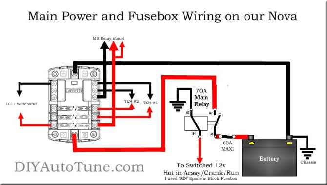 car fuse box cables  2005 ford explorer ac wiring for