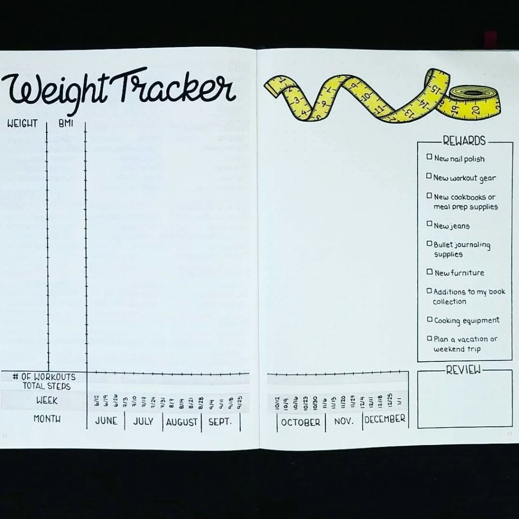 Bullet Journal For Weight Loss 12 Pages For Smashing Fitness Goals