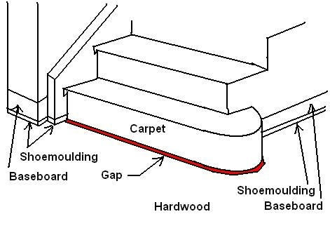 Hardwood Floor To Carpeted Step Transition Carpentry Diy | Hardwood Floors With Carpeted Stairs | Wall To Wall Carpet | Painting | Laminate Hall Carpet | Carpet Covered | Carpet Wrapped