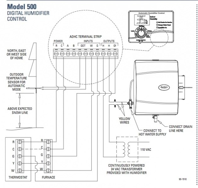 wiring whole house humidifier wiring diagram hd version