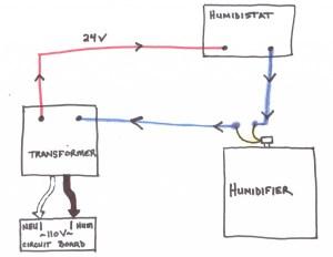 Help Wiring Humidistat And Solenoid  HVAC  DIY Chatroom