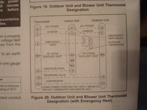Which Diagram To Use On Lenox Thermostat Wiring Setup? Heat Pump Lenox Techs Needed  HVAC  DIY