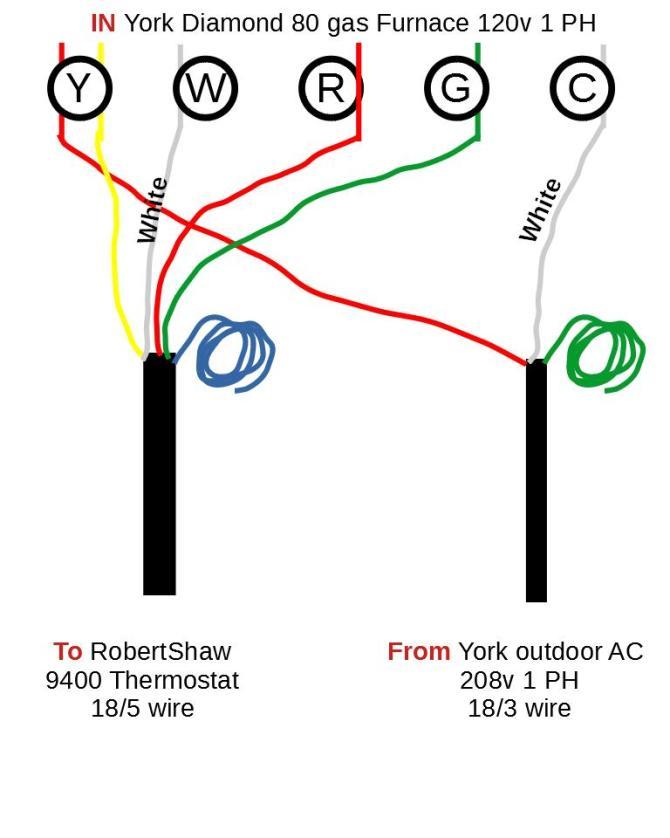 gas furnace thermostat wiring diagram  05 honda pilot fuse