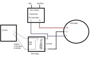 Help Me Connect A Wifi Thermostat To My Pellet Stove