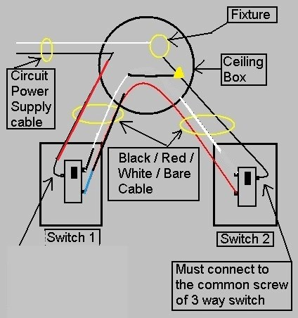 2 way dimmer switch wiring diagram wiring diagram 3 gang dimmer switch wiring diagram wirdig