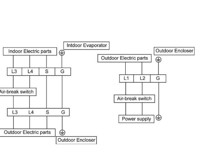 split ac 240v wiring  circuit wiring and diagram hub •