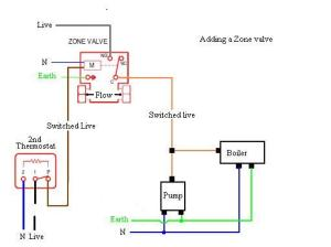 Wiring Zone Valve Help  Electrical  DIY Chatroom Home