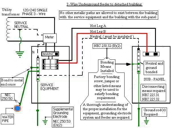 rv park electrical wiring diagrams wiring diagrams rv wiring