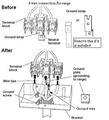 pg 3 prong 220v wire diagram volvo engine diagram  begeboy
