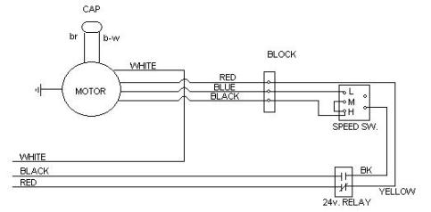 asahi exhaust fan wiring diagram asahi image electric fan motor wiring diagram wiring diagram on asahi exhaust fan wiring diagram