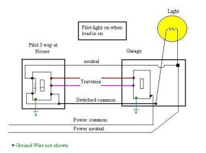 Wiring Diagram For Threeway Switches With Pilot Light