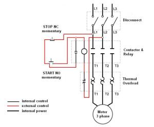 Wiring A Motor Control Circuit  Electrical  DIY Chatroom Home Improvement Forum
