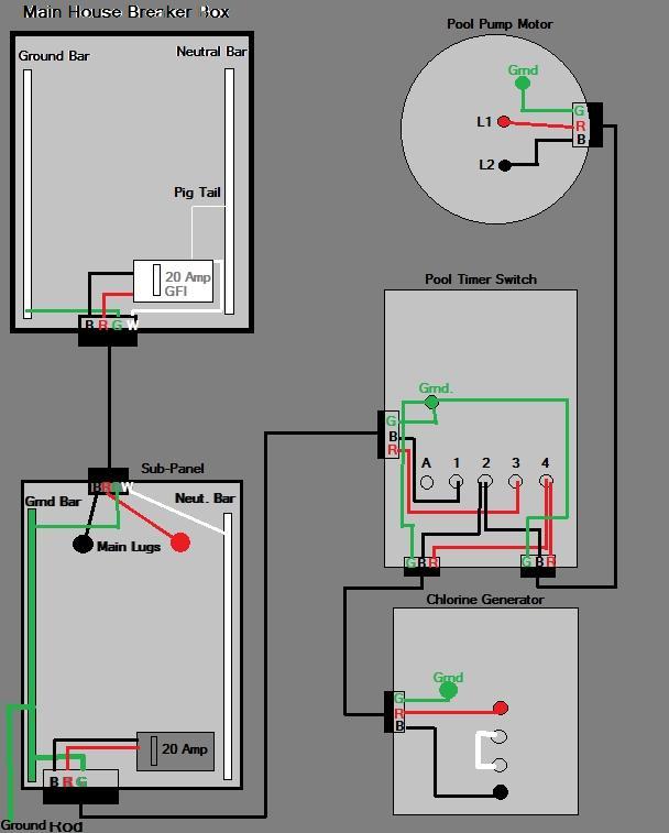 diagram swimming pool electrical panel wiring diagrams full