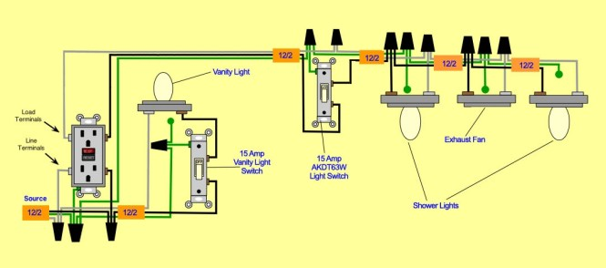 wiring diagram for gfci circuit wiring image wiring a gfci outlet diagram wiring diagram on wiring diagram for gfci circuit