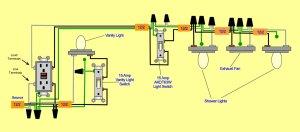 Proper Wiring Diagram  Electrical  DIY Chatroom Home